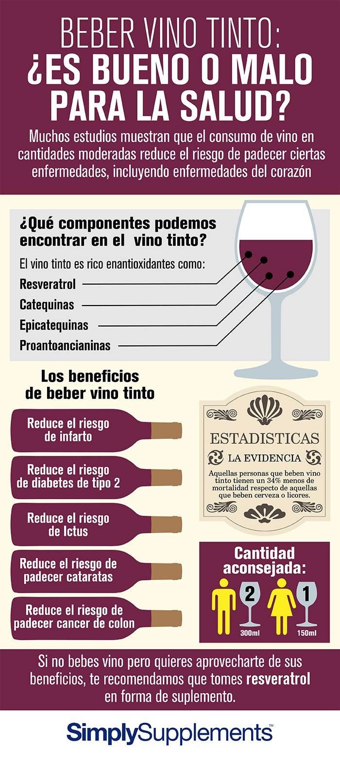 Los Beneficios Del Vino Tinto Simply Supplements