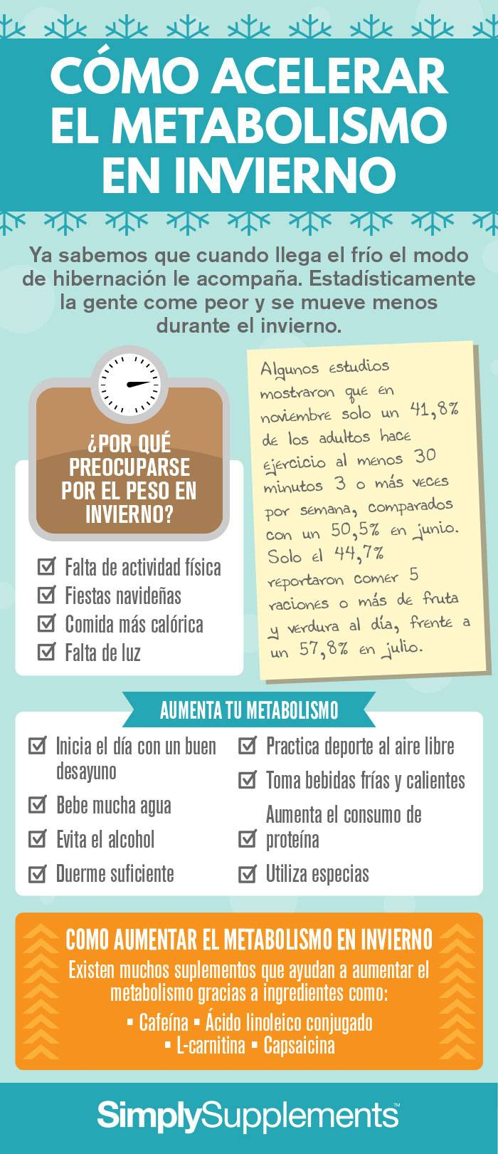 Cómo dieta 14 dias cambio metabolismo ?